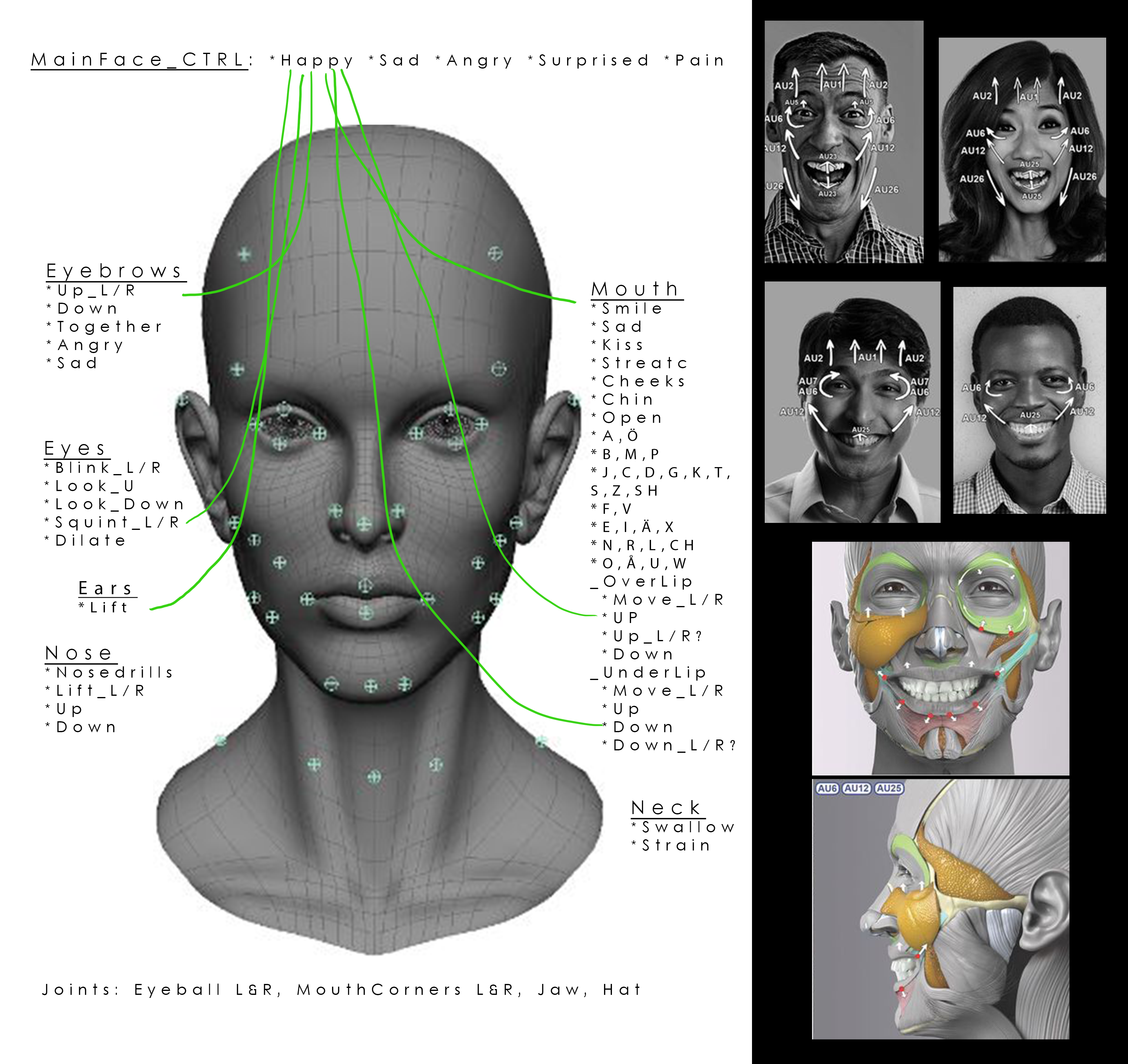 2018 年の sheet of face blendshapes for animation connections to