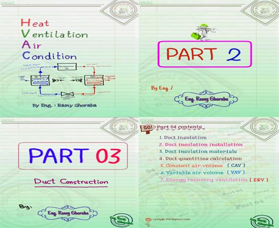 Download Full Hvac Training Course By Ramy Ghoraba Four Parts In Pdf Files Free Hvac Tutorial In 2020 Hvac Training Hvac Hvac System Design
