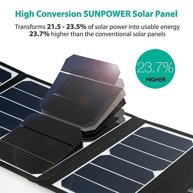IPHONE NEW RAVPOWER 24W SOLAR PANEL CHARGER W// 3 USB FOR HIKING GALAXY /& MORE