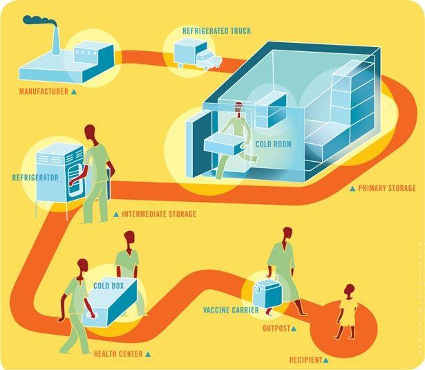 Architecture blueprint diagram illustration diagram architecture blueprint diagram illustration malvernweather Image collections