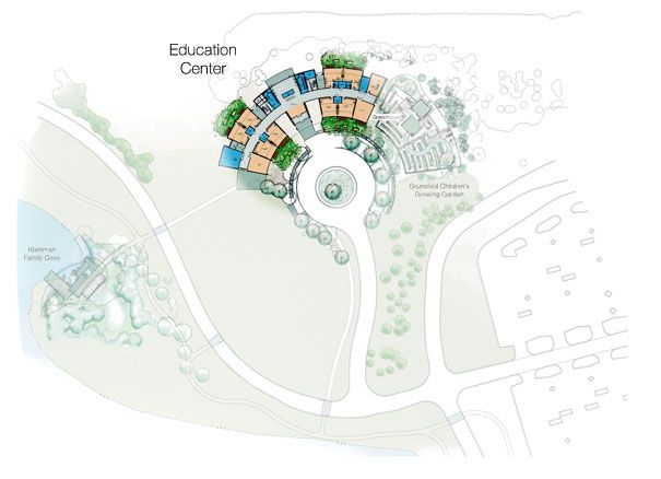 The Education Center And Learning Campus Garden Education Center Education Play Garden