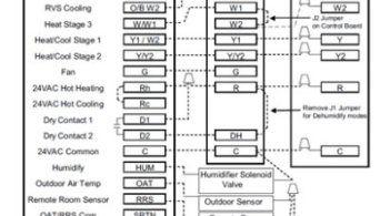 Blank Display on Thermostat Problem Screen [Honeywell