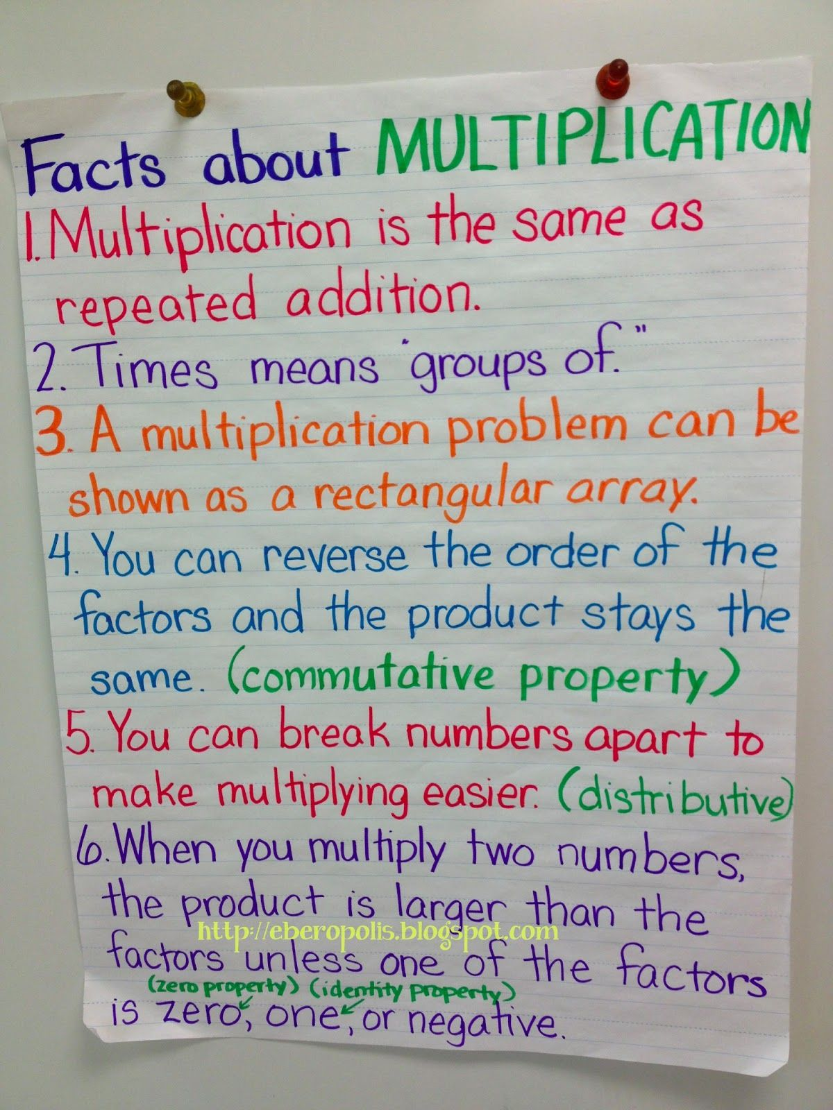 teaching multiplication This post may contain affiliate linksare your kids learning multiplication we are in the beginning stages of learning it at our house we played a fun.