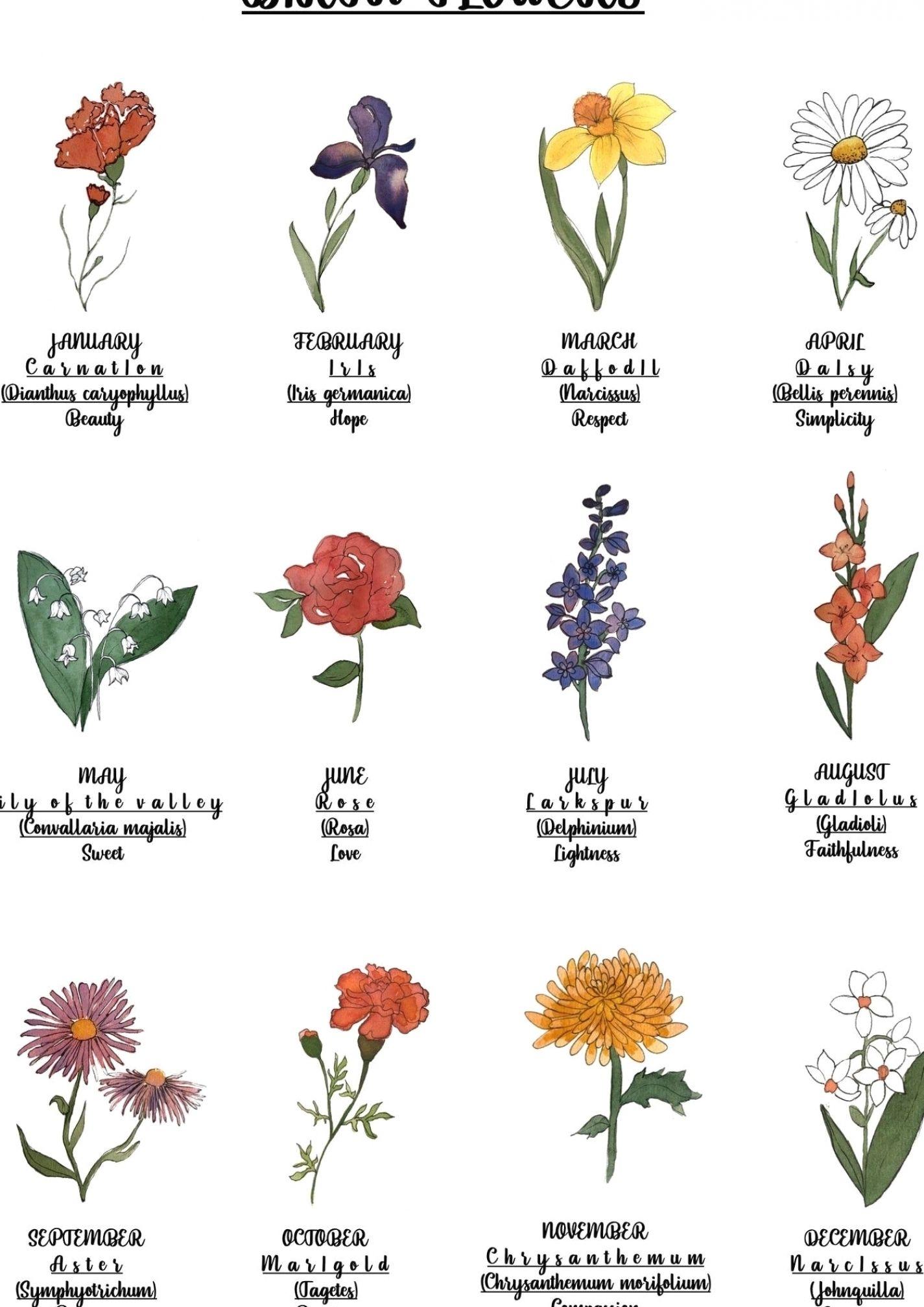 20 Best Flower Tattoos   Tattoo ideas in 20   Birth flower ...