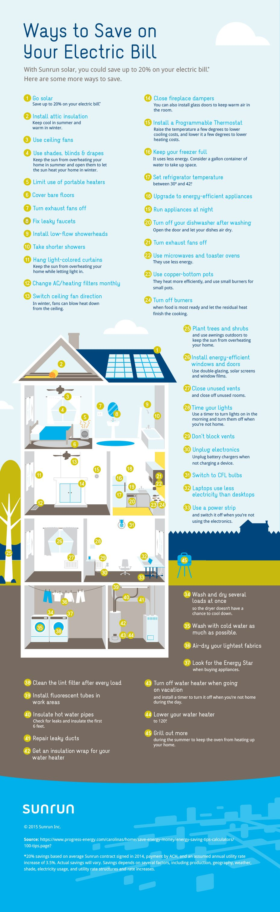 Click Through To Find Out Ways Save On Your Electric Bill The Real Truth Behind Household Power Savers Eep