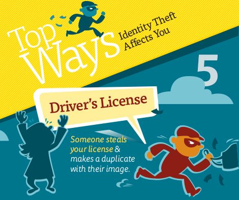 If You Are Concerned Your License May Have Been Stolen Or Used