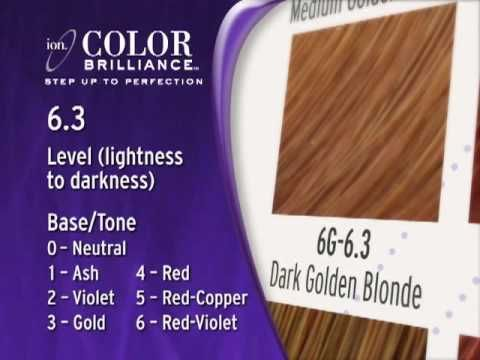 Ion Demi Permanent Hair Color Chart Mersnoforum