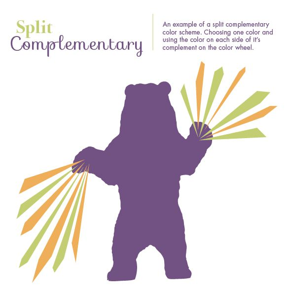 An example of a split complementary color scheme using - Split complementary colors examples ...