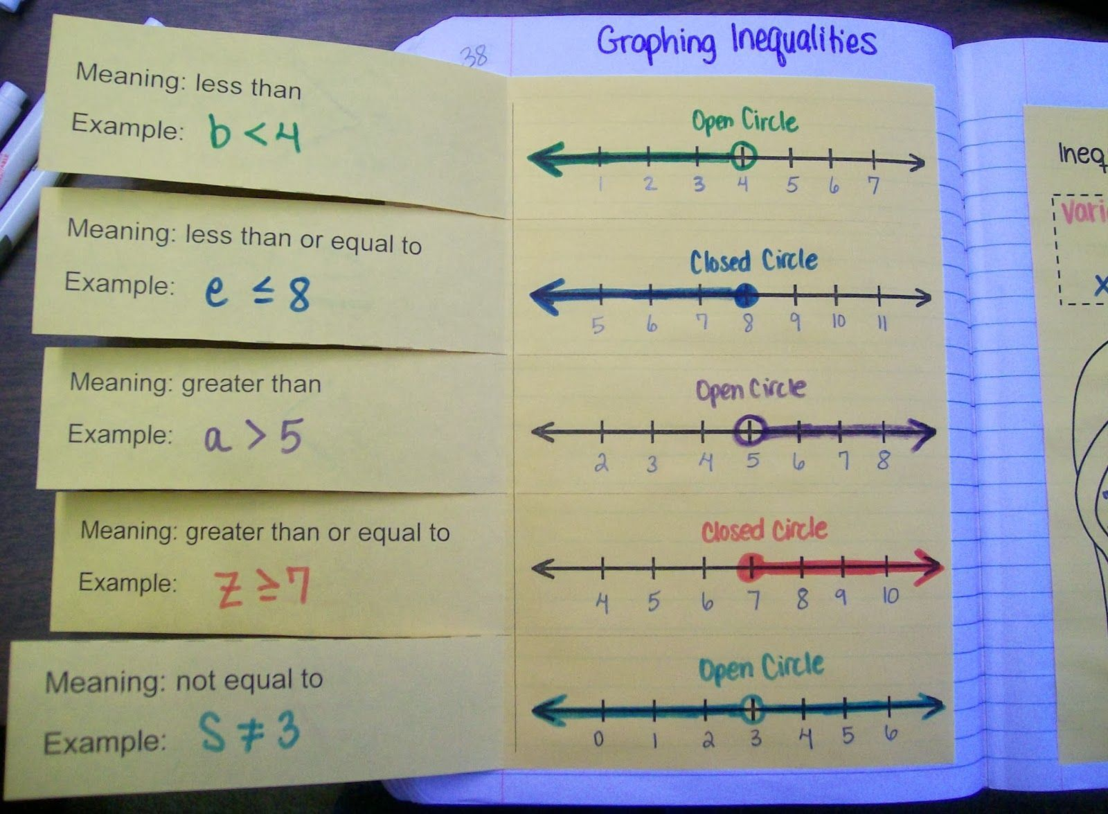 One Variable Inequalities Inb Pages Algebra 1