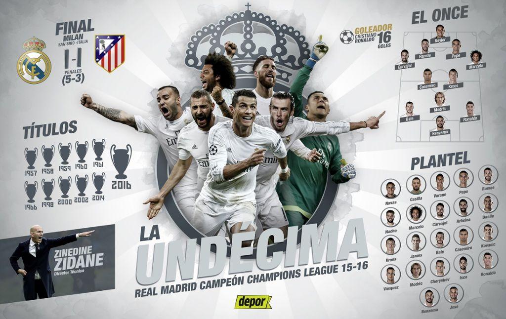 TOUCH this image: Real Madrid: la infografía del campeón de la Champions by Renato Cardenas