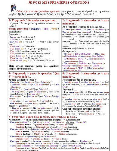 Les Bases De L Anglais : bases, anglais, Toutes, Bases, Anglais…, Apprendre, L'anglais,, Famille, Anglais,, L'anglais, Gratuitement