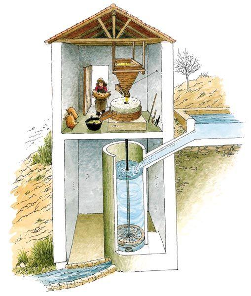 Pin By Adil Taj On Ceiling In 2019: Ilustraciones. Murcia Y El Agua. Historia De Una Pasión