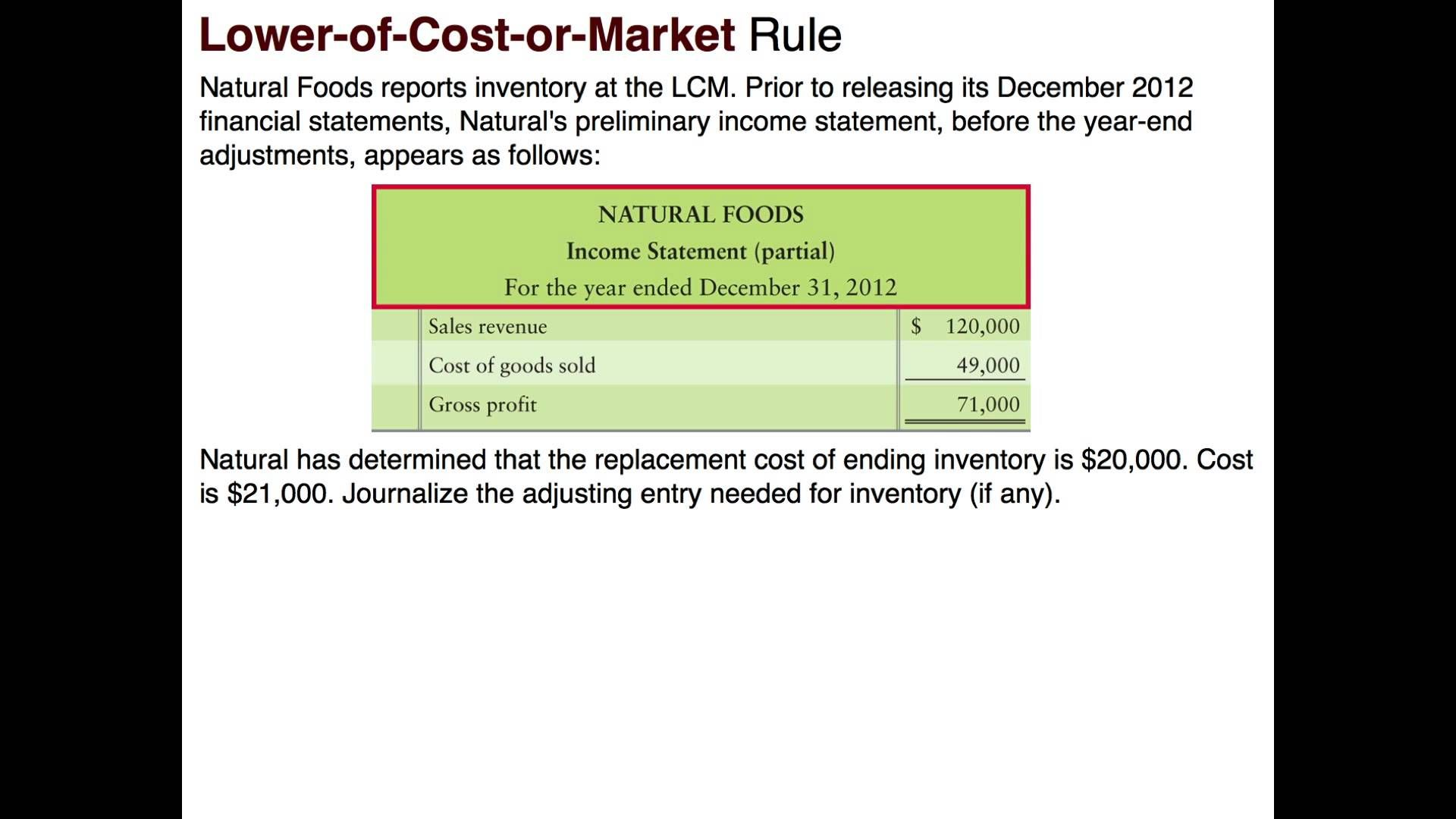 Lower Of Cost Or Market Rule Financial Statement Financial