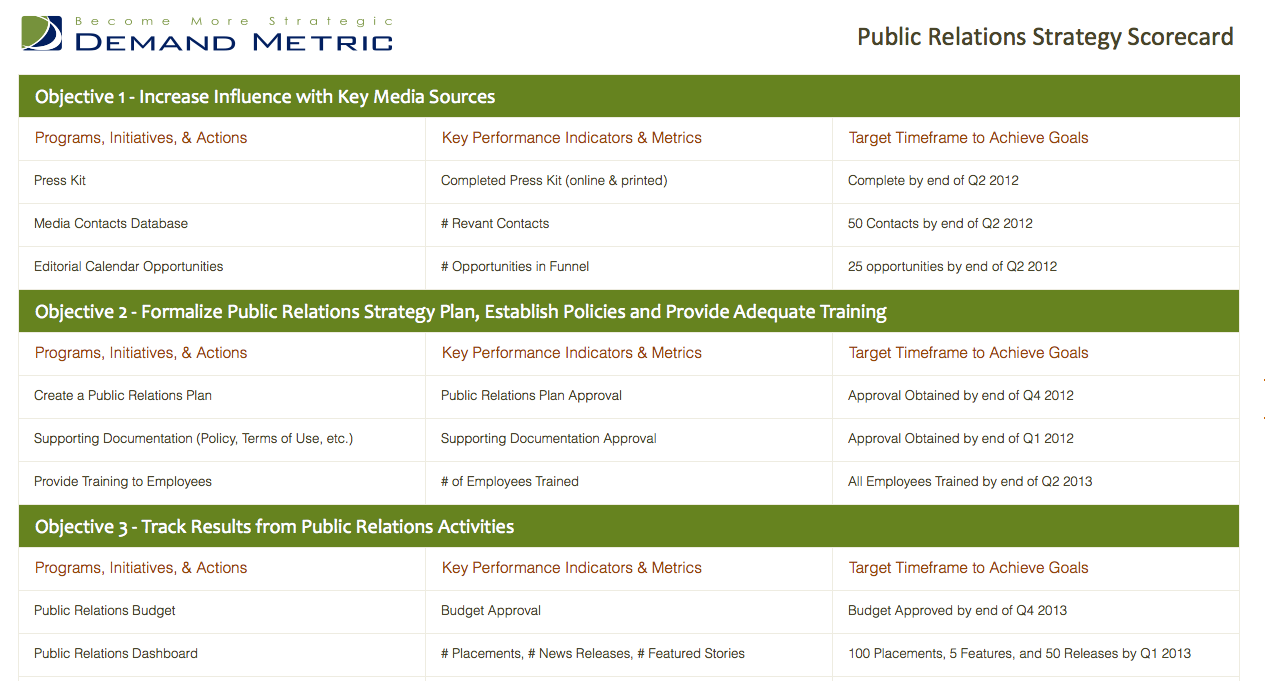 Pin by Demand Metric on DEMAND Tools Public relations