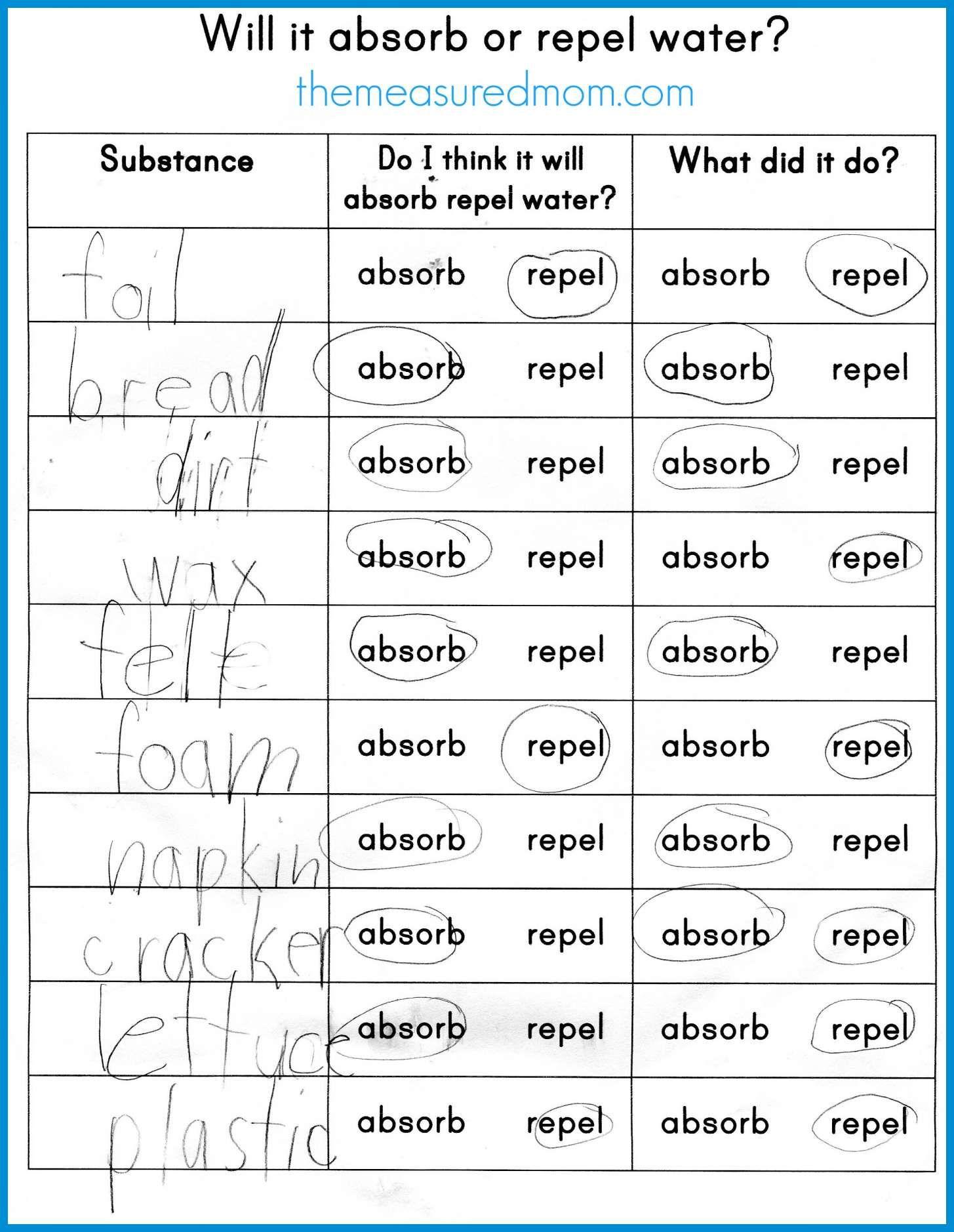 7 Sink And Float Worksheet For Kindergarten