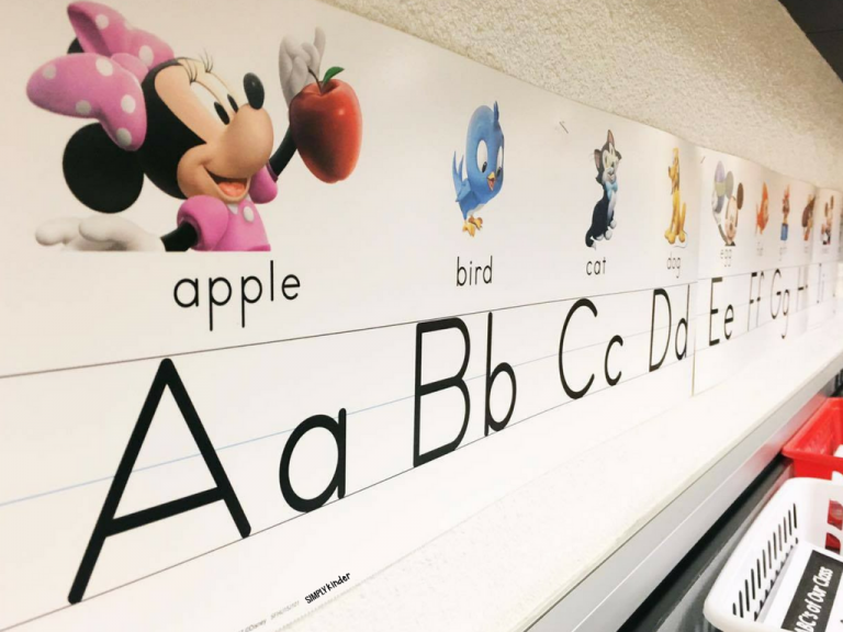 Disney Classroom Decorations - Simply Kinder -  Disney Classroom Decor: Our Disney Alphabet set.  -