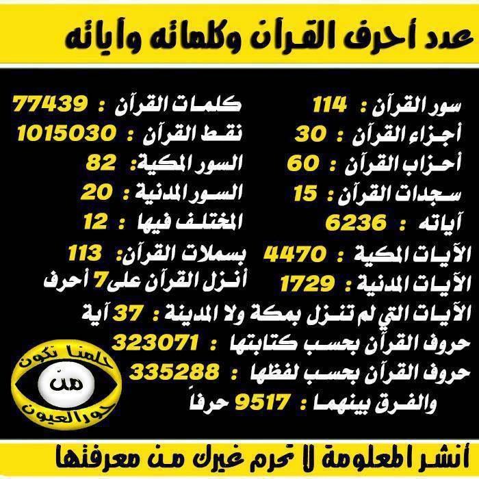 معلومات دينية Learn Islam Islam Facts Quran