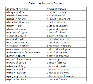 List of Collective Nouns for Animals, Persons and Things