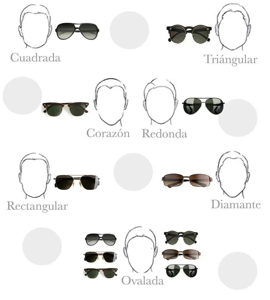 Lentes Según Tipo De Rostro Mens Glasses Frames Face Shapes Mens Glasses Fashion Glasses For Face Shape