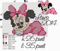 Risultati Immagini Per Disegni Punto Croce Disney Minnie Borduren