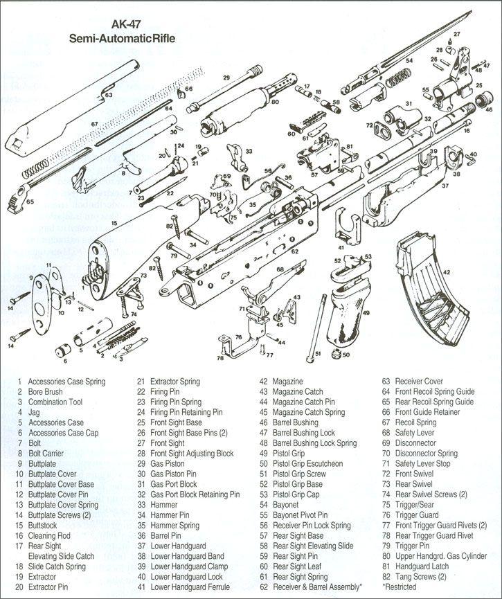 AK47 schematic   Charts   Guns, Firearms, Weapons on mosin nagant schematic, m16 rifle, ak-74 schematic, thompson submachine gun, fn scar, ak full auto schematic, m60 machine gun, fn fal, m4 schematic, uzi submachine gun, m1 garand, mikhail kalashnikov, assault rifle, m4 carbine, steyr aug, winchester schematic, sks schematic,