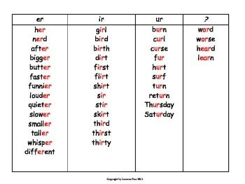Er Or Ar Long Vowel A Word List Er Words Sound Words Words