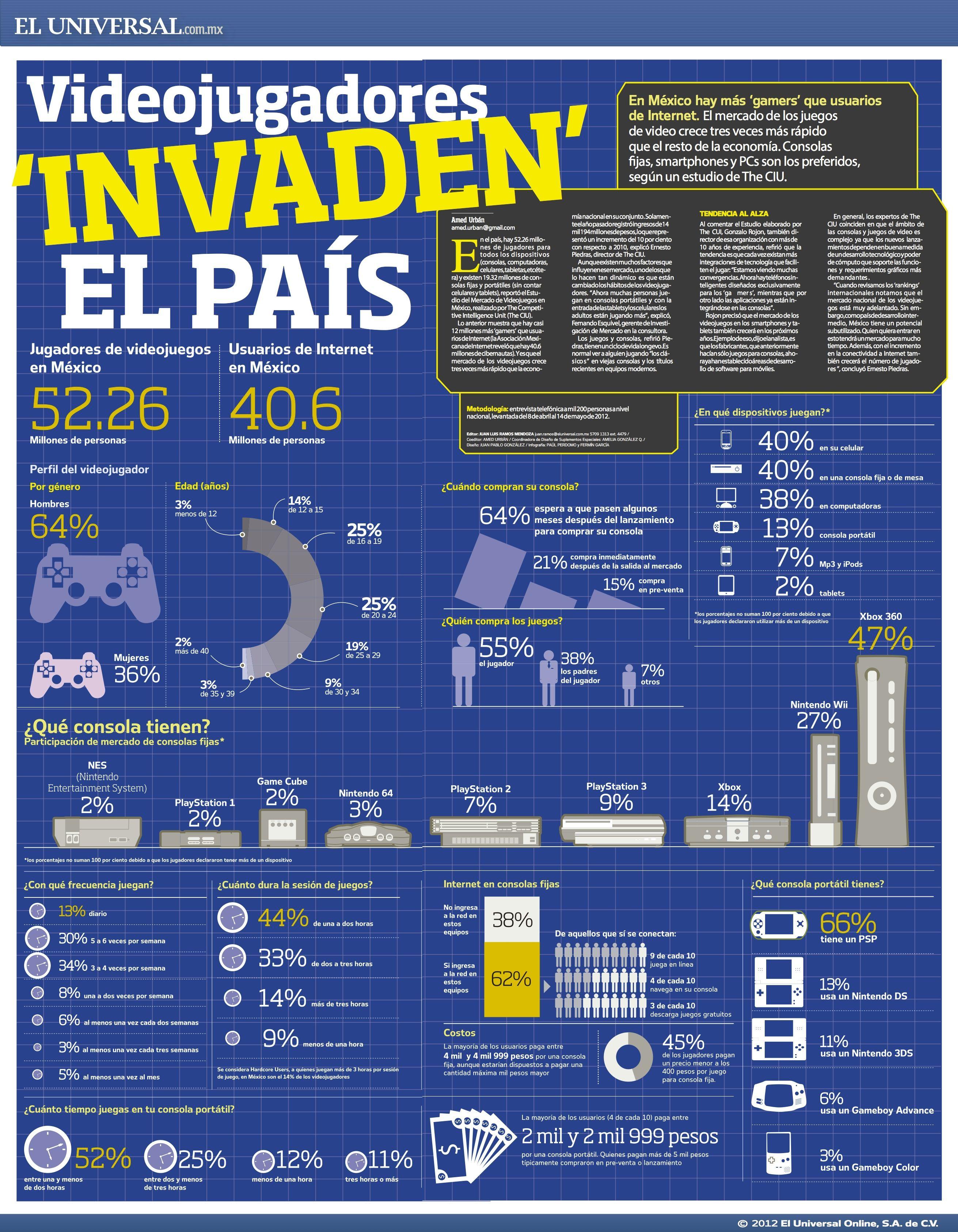Pin En Infographics