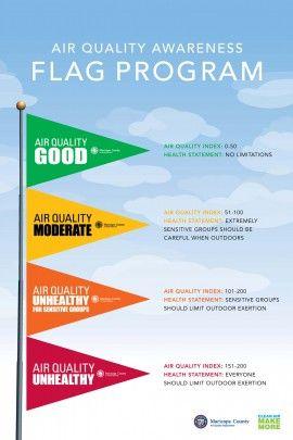 Flag Program Promotes Phoenix Air Quality Clean Air Make More