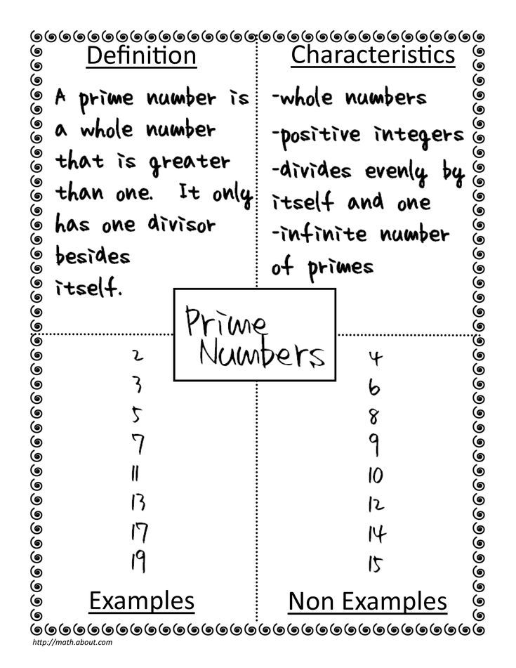 Problem Solving in Math | Math term, Maths and Middle school classroom