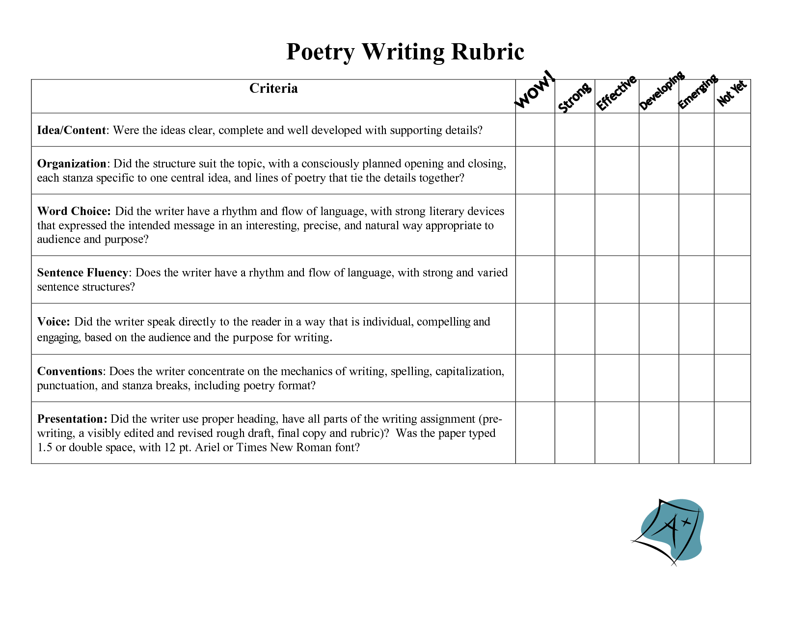 poetry essay grading rubric Involved the use of a scoring guide (a rubric, or grading system, that uses a set  of  state level in oregon, a scoring guide for writing is used each spring to  assess the  using a scoring guide was a poetry project for tenth graders it was  the.
