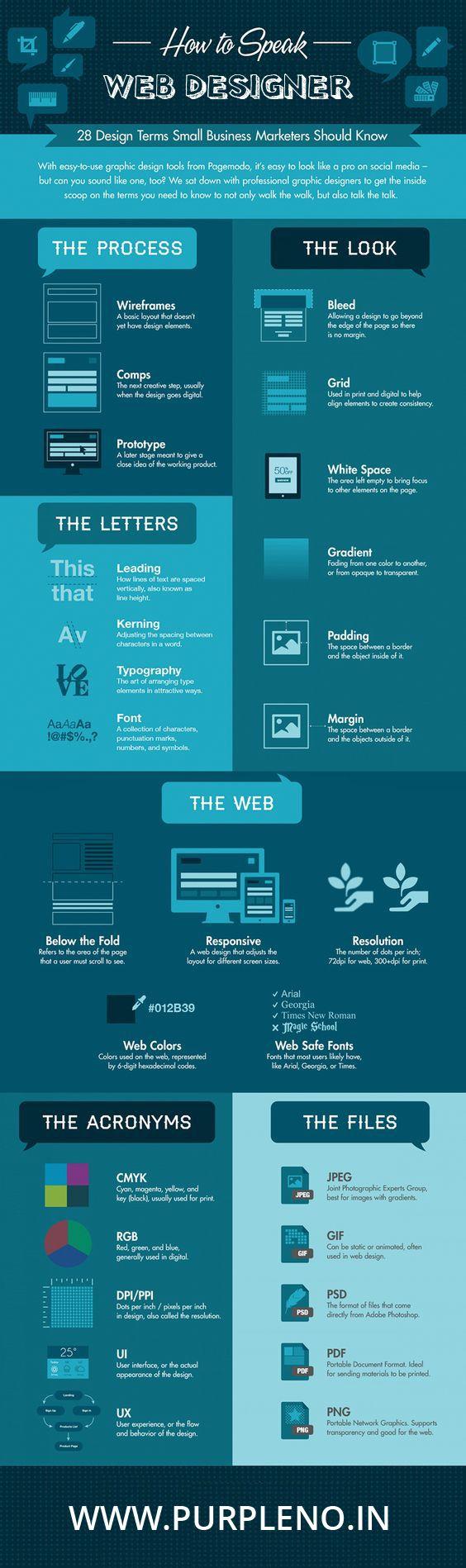 28 Design Terms Small Business Marketers Should Know Infografika Dizajn Infografika Veb Dizajn