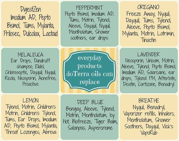 Can You Get Addicted To Nyquil Pin On Eo Essential Oil Info And Sites