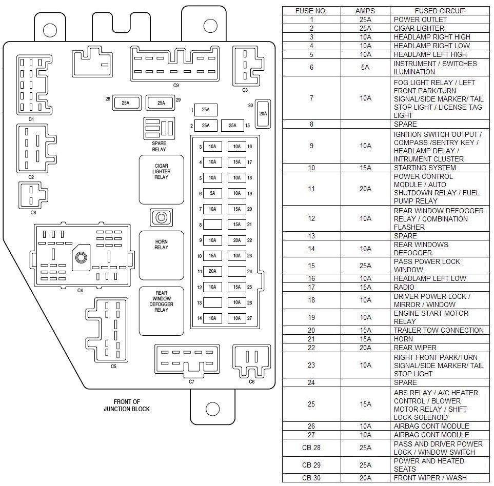 1997 tj instrument wiring diagram