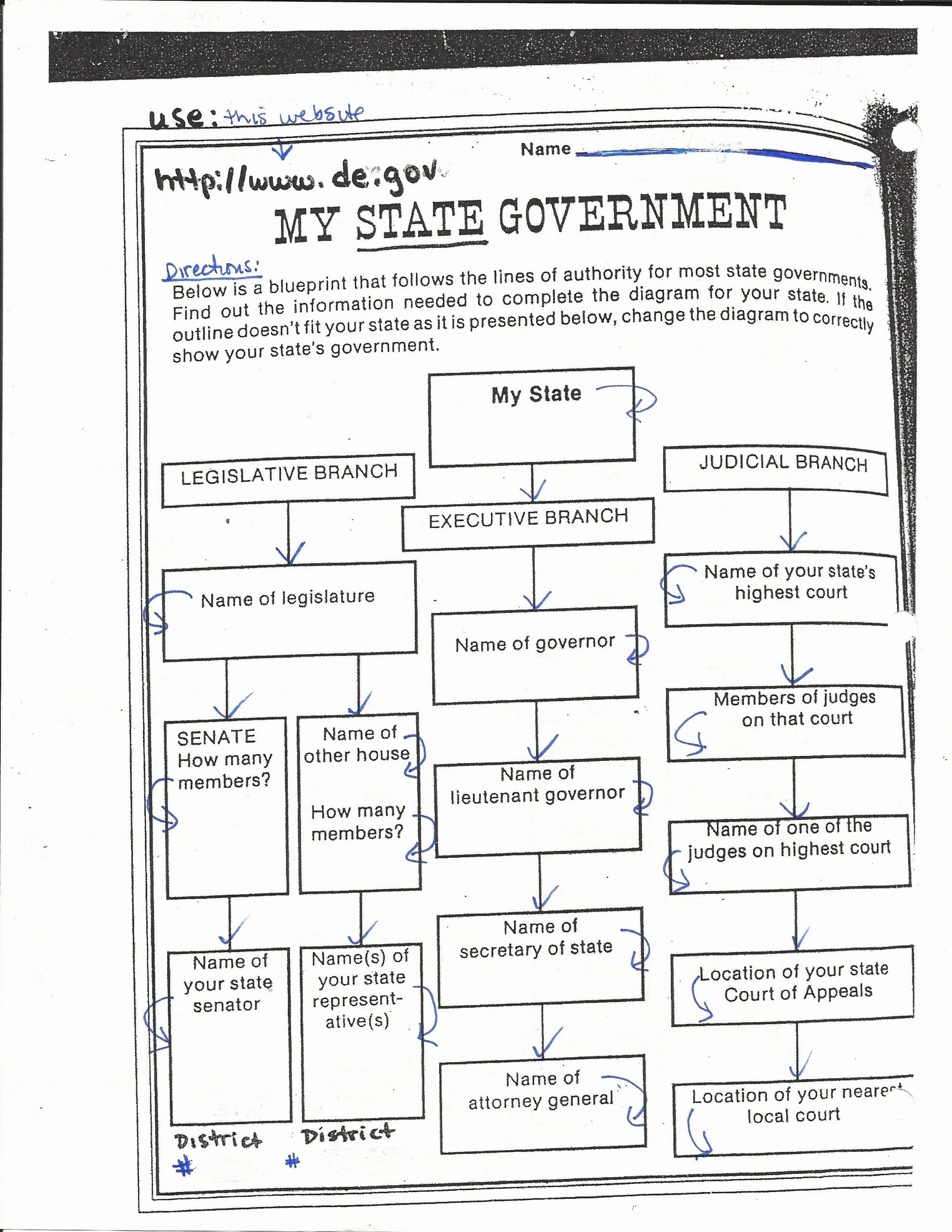 Limited And Unlimited Government Worksheet Inspirational The Sovereign State Worksheet Answers Teaching Chemistry Chemistry Worksheets Framed Words Supreme court case studies worksheets