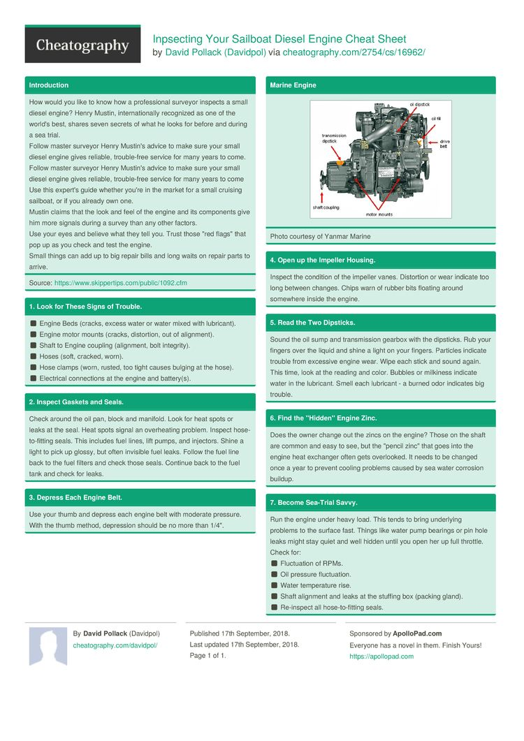 Inpsecting Your Sailboat Diesel Engine Cheat Sheet by