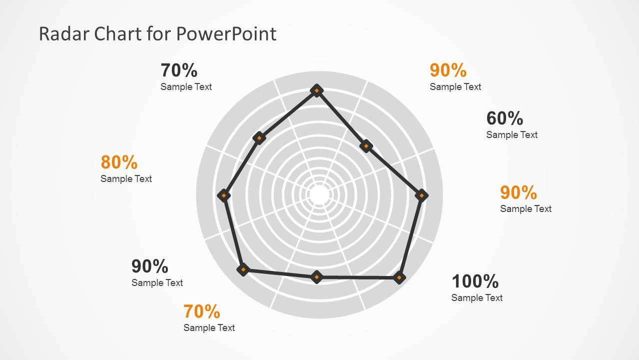 Radar Chart Template For Powerpoint