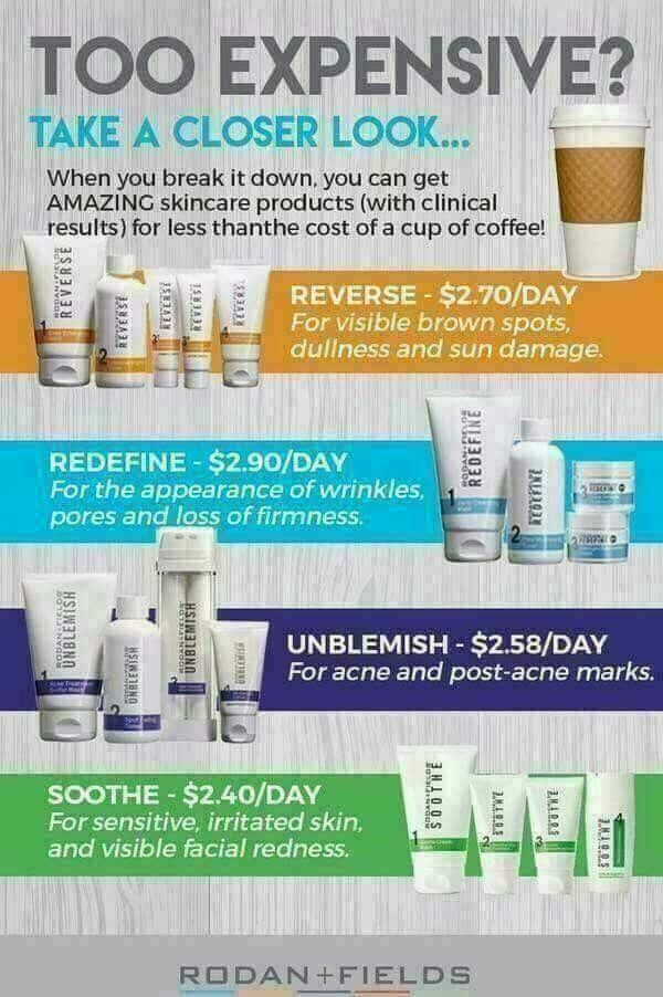 They Re Too Expensive Well Guess What Let S Take A Closer Look Compare What You May S Rodan And Fields Rodan And Fields Regimen My Rodan And Fields