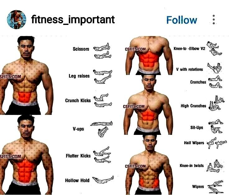 #gleitscheibenfitness #bodyillustration #shortexercise #forexercise #equipment #exercise #calories #...