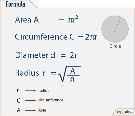 circle formulas area circumference radius tutor geometry