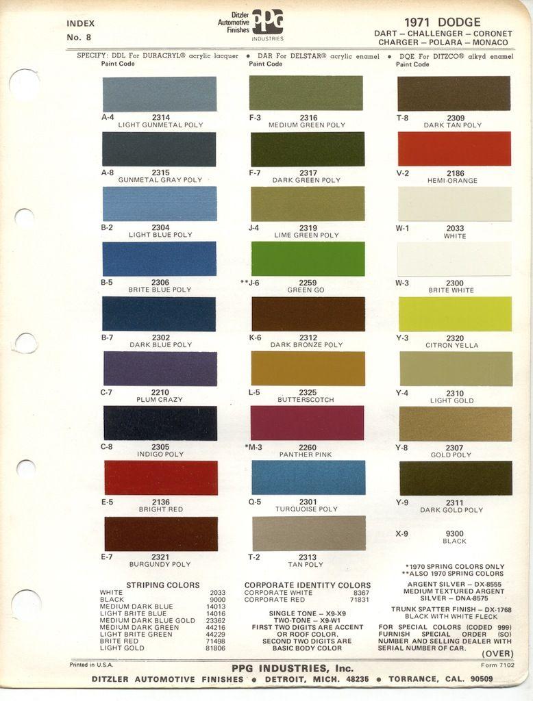 Paint Chips 1971 Dodge Car Paint Colors Dodge Dodge Charger