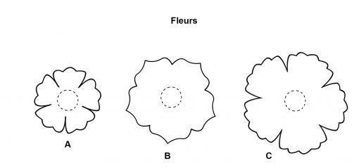 diy je vous offre tuto pour faire un coeur de sucettes fleurs 31 fleurs artificielles. Black Bedroom Furniture Sets. Home Design Ideas