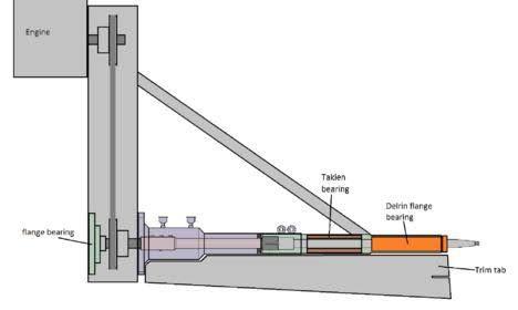 10e4621852412b021bc39ea8f820de2c image result for mud motor plans mud motor pinterest mud motor