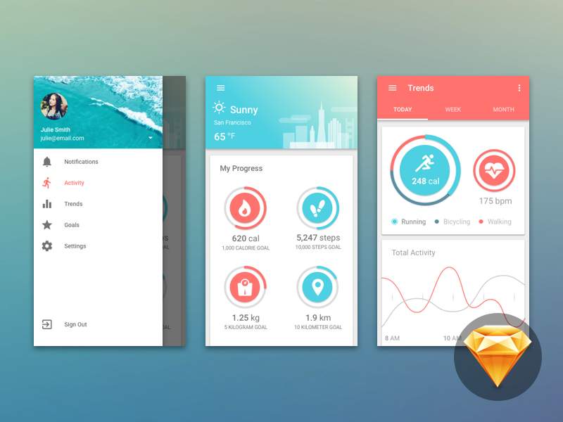 Material Design Fitness Dashboard UI Kit