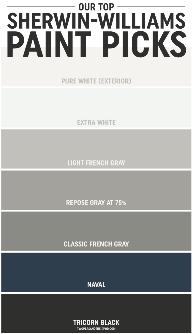 Tips for Picking out the Perfect Paint Colors