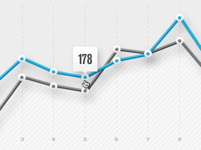 Line Graph Line Graphs Graphing Dashboard Design