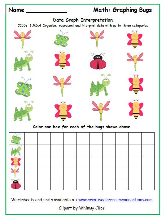 Math graphing activity for beginners is a fun way for