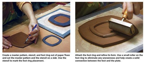 Liz Zlot Summerfield. how to make slab built plate with coil foot. From ceramic & Liz Zlot Summerfield. how to make slab built plate with coil foot ...