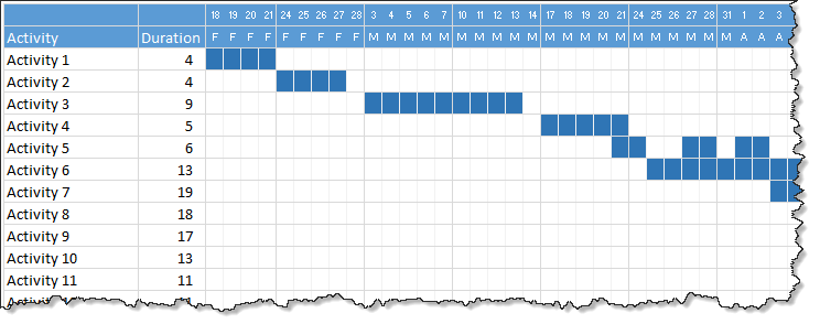 Quick Gantt Chart Using Excel Download Template Ms Office