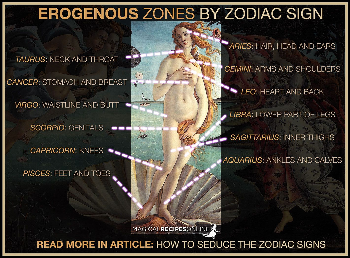 Each zodiac signs favorite erogenous zone based astrology
