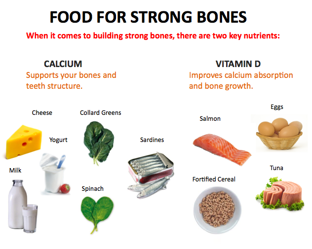 Daily Tip Include Vitamin D and Calcium rich food in your